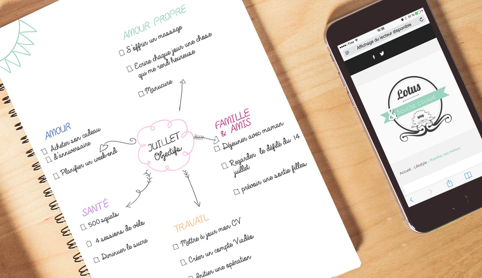 mind-mapping-juillet