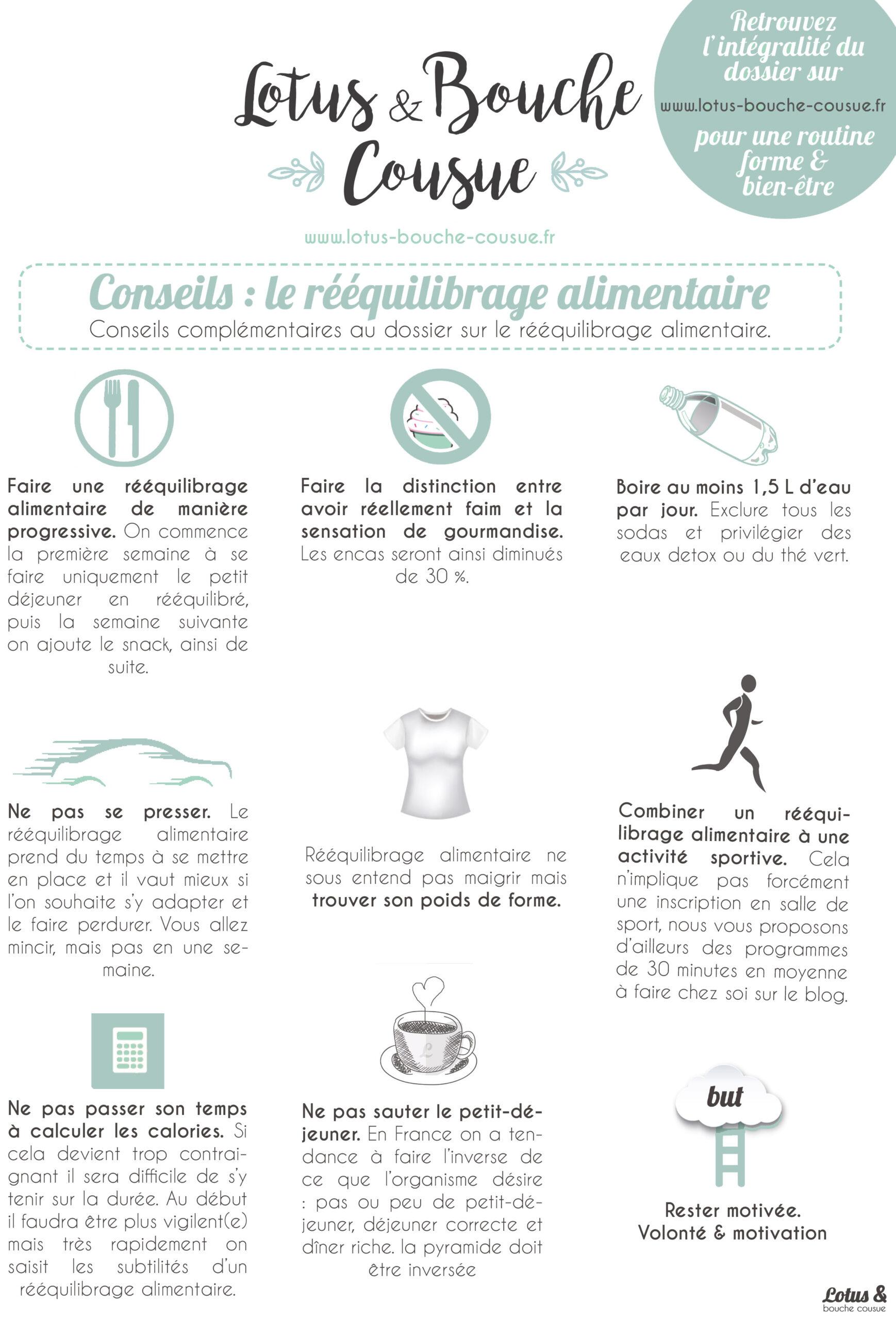 Le Reequilibrage Alimentaire Les Regles D Or Lotus Bouche Cousue